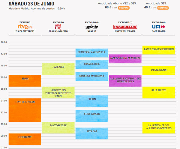 Horarios Día de la Música 2012 - Sábado