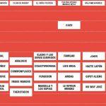 Horarios Monkey Week 2011 - Lunes