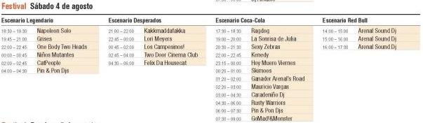 Arenal Sound 2012 - Horarios Sabado