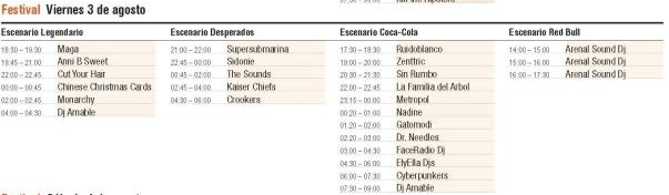 Arenal Sound 2012 - Horarios Viernes