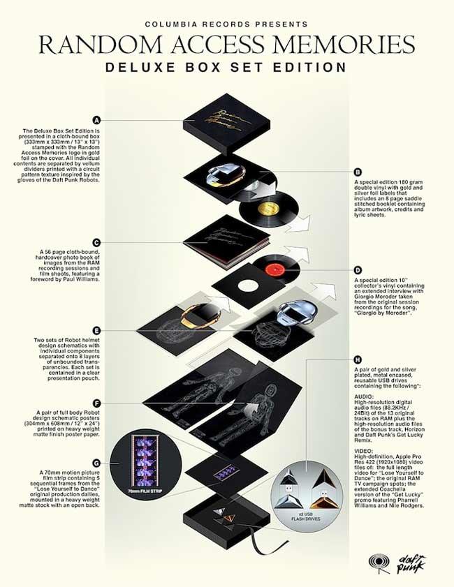 Daft Punk - Random Access Memories - Deluxe box