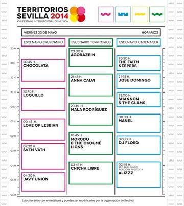 Territorios Sevilla 2014 - Horarios Viernes