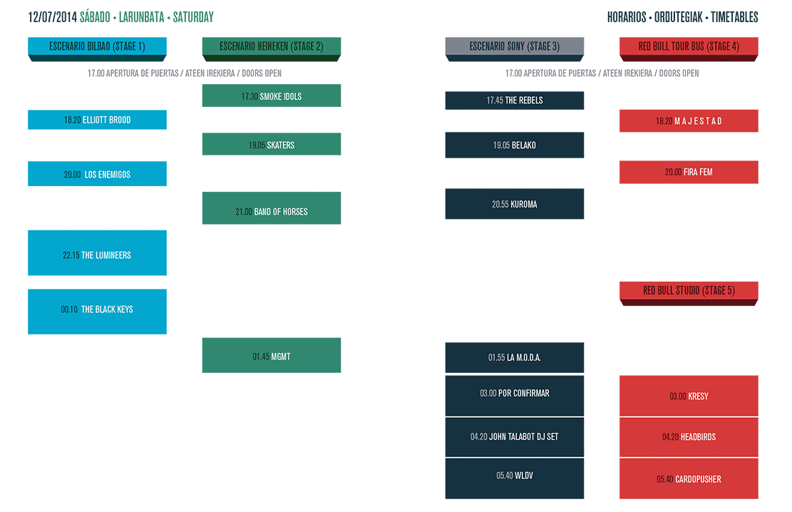 Horarios Sábado - Bilbao BBK Live 2014