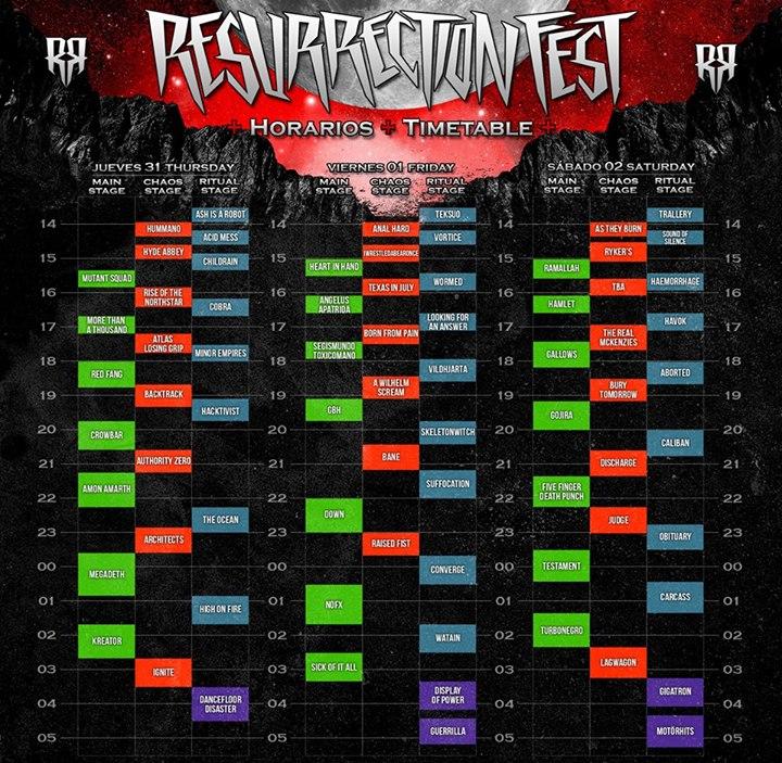 Horarios Resurrection Fest 2014
