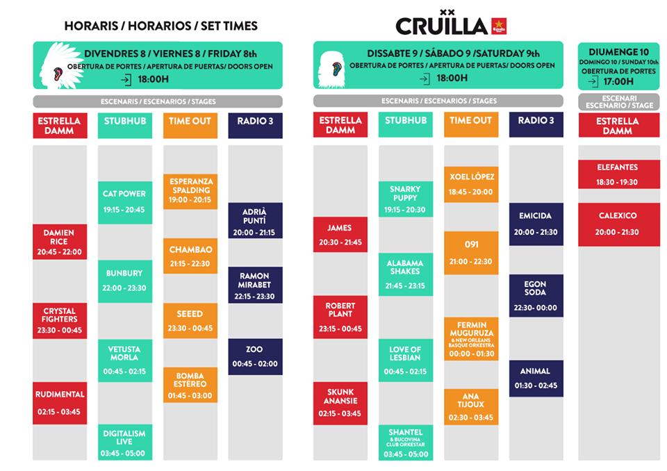 Horarios Cruïlla Barcelona 2016