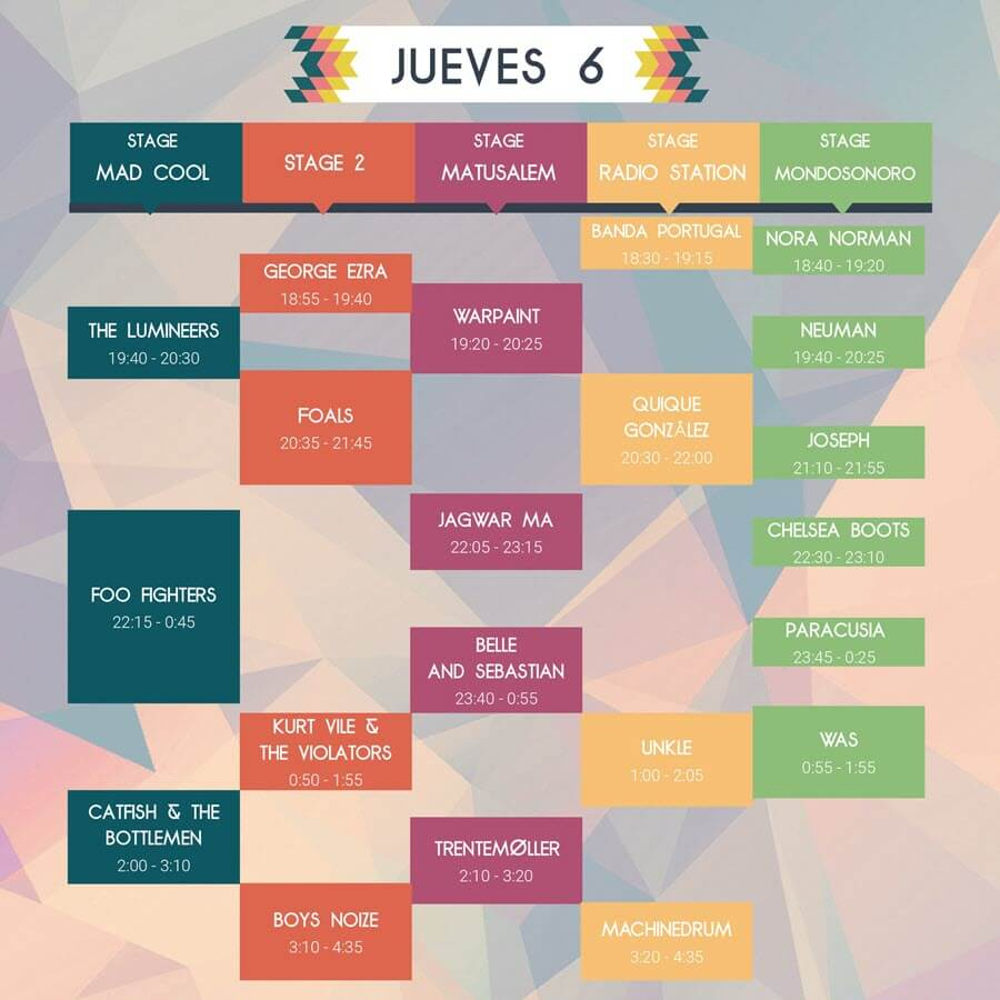 Horarios Mad Cool 2017 - Jueves