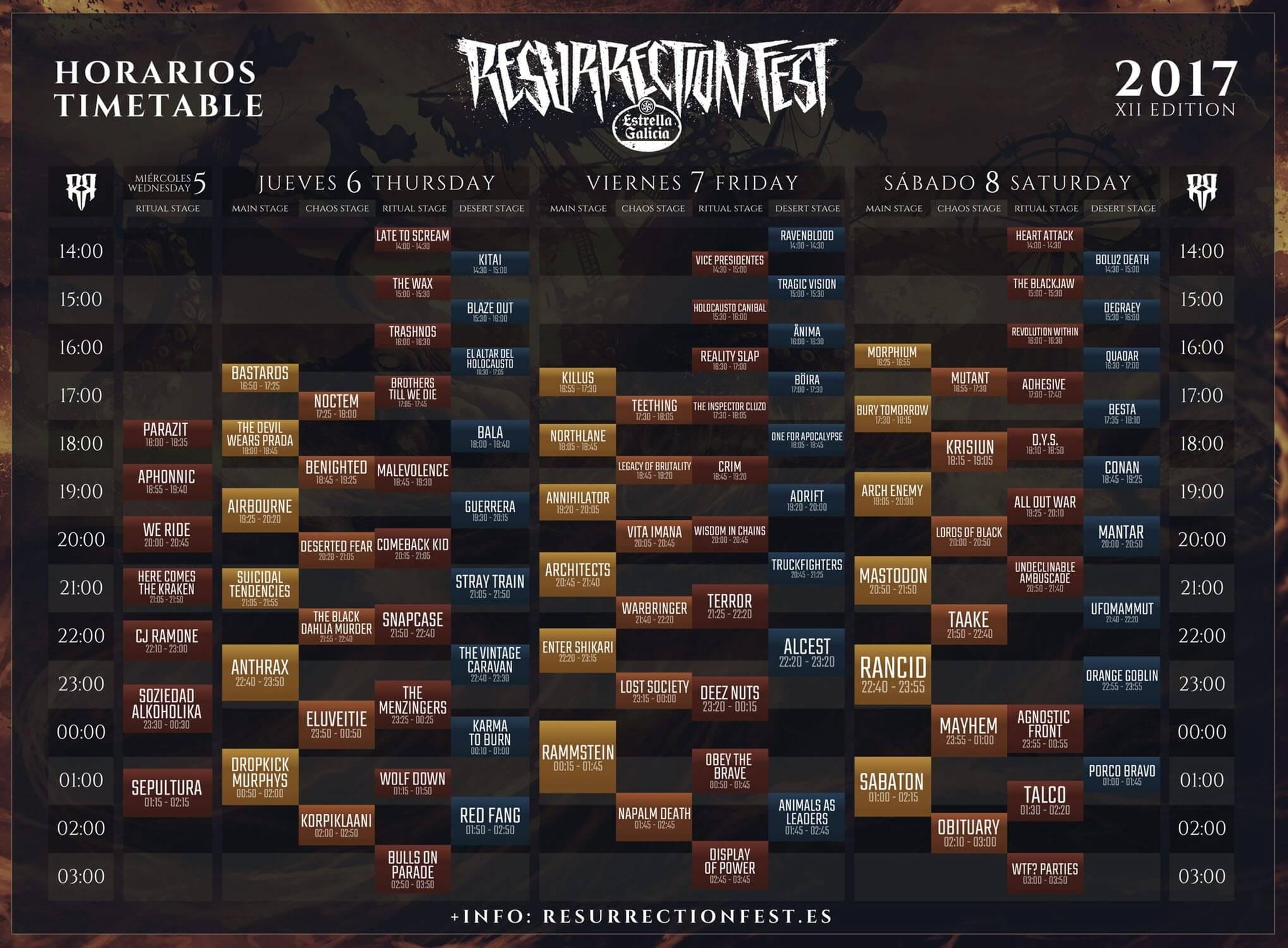 Horarios del Resurrection Fest 2017