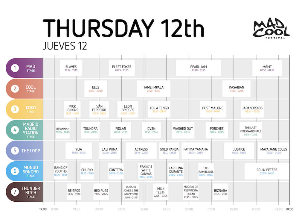 Horarios Mad Cool 2018 - Jueves