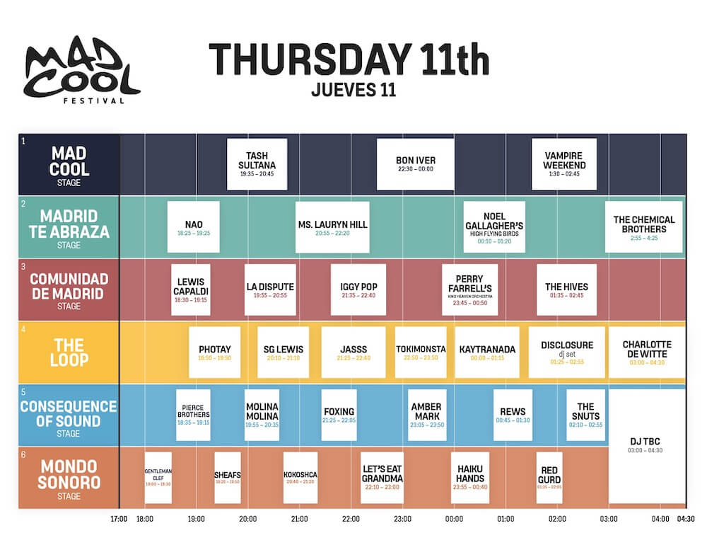 Horarios Mad Cool 2019 - Jueves
