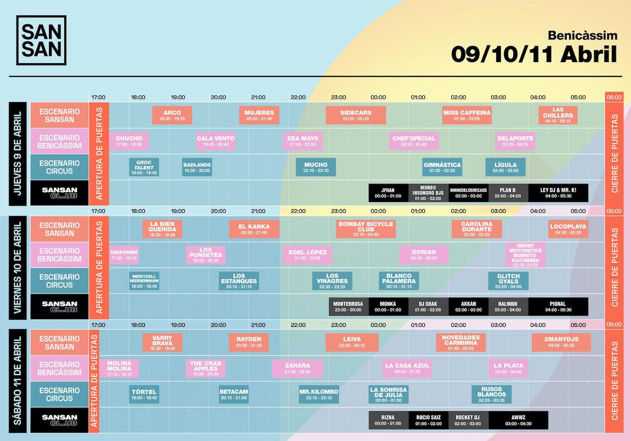Horarios de SanSan Festival 2020
