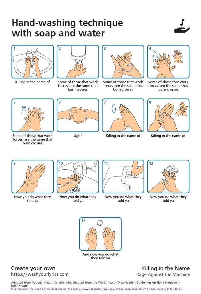 Cómo lavarse las manos - Coronavirus