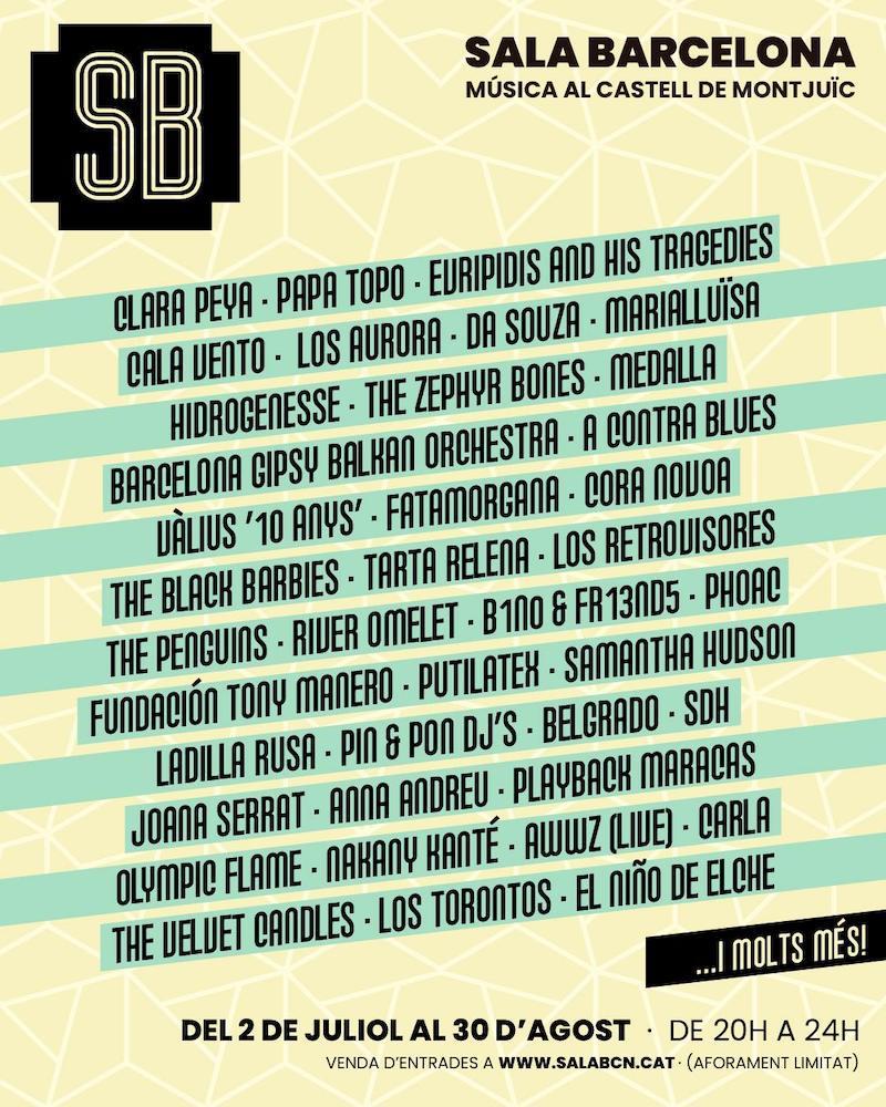 Conciertos del Sala Barcelona 2020