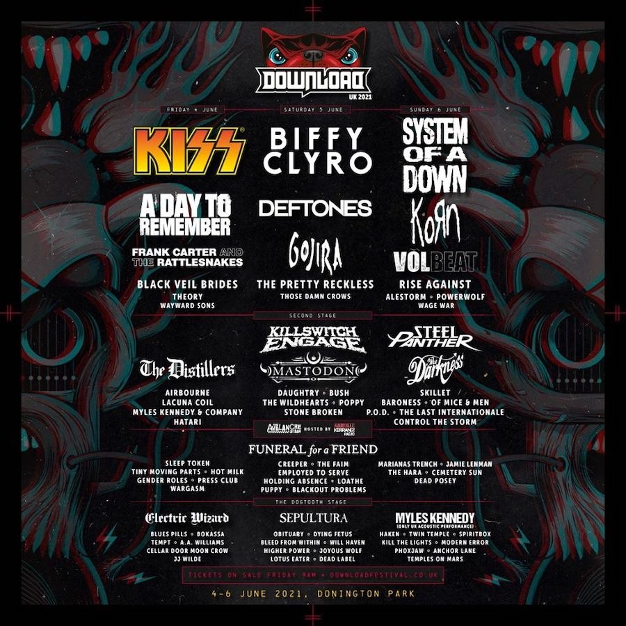 Download Festival 2021 - Cartel