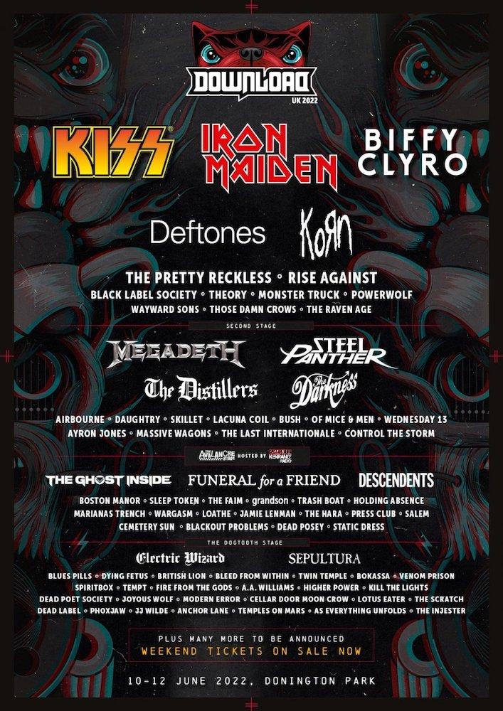 Download Festival 2022 (Reino Unido)